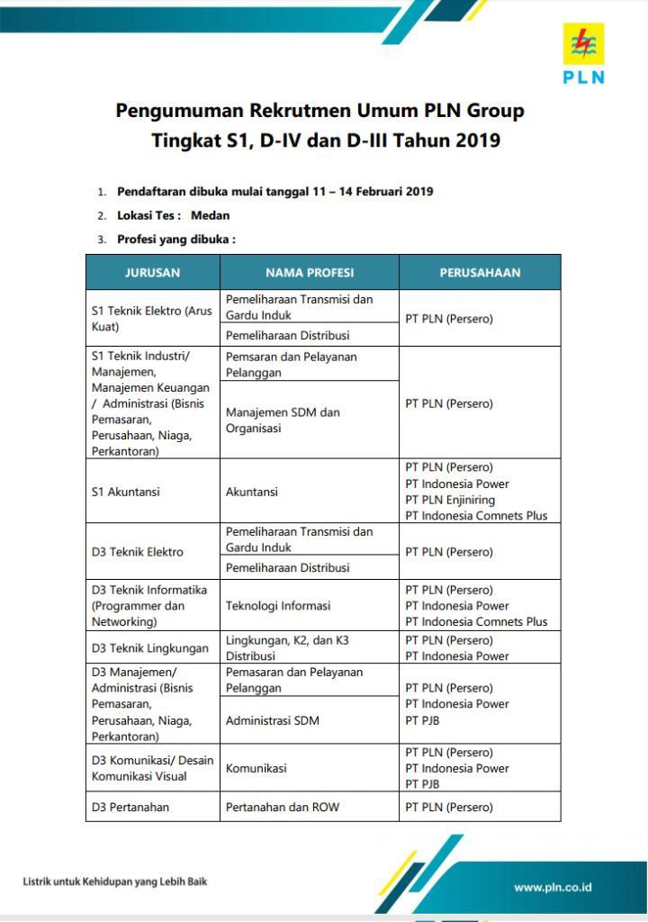 Rekrutmen PLN di Buka 11 Februari 2019
